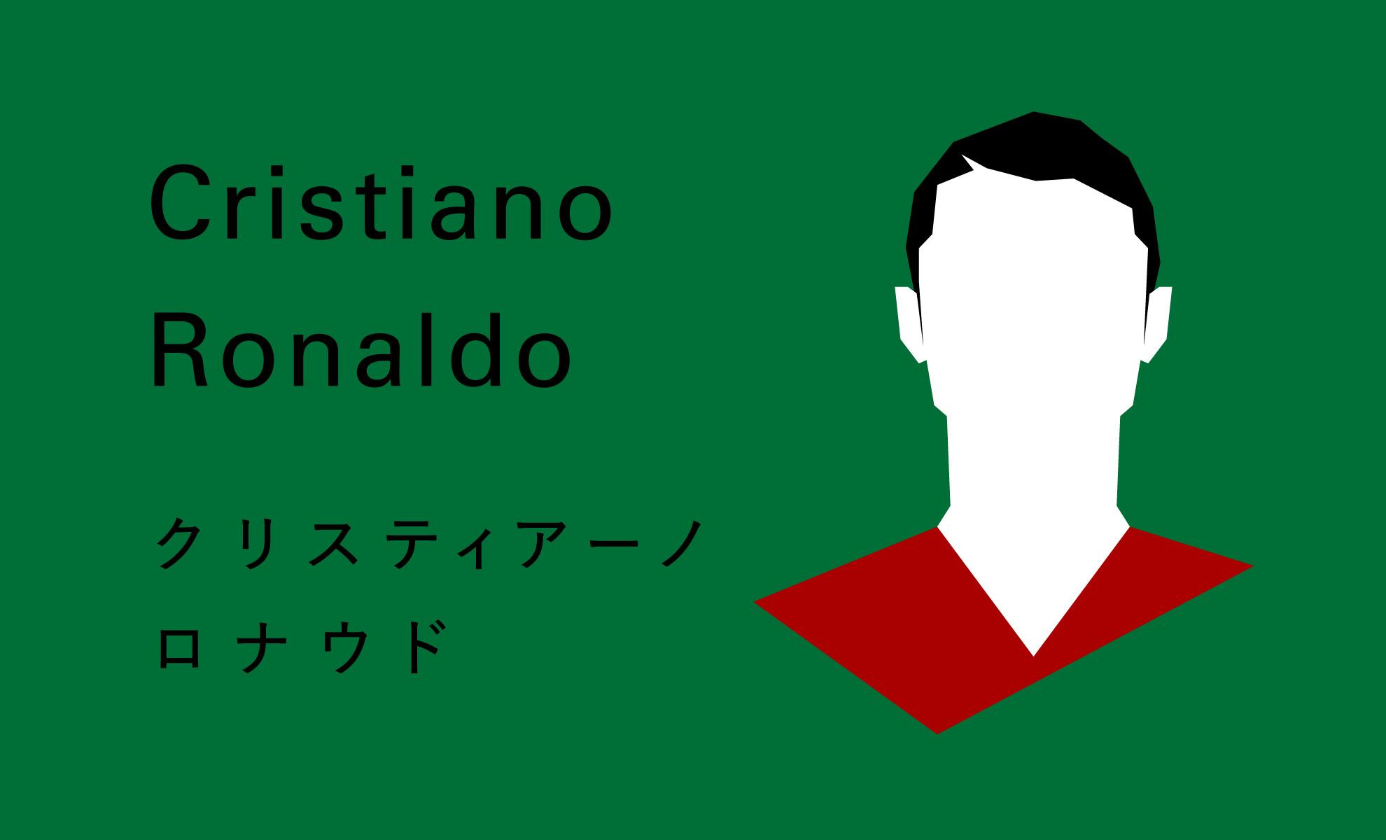 クリスティアーノ・ロナウド 画像